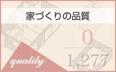 M-STYLE HOUSE 家づくりの品質